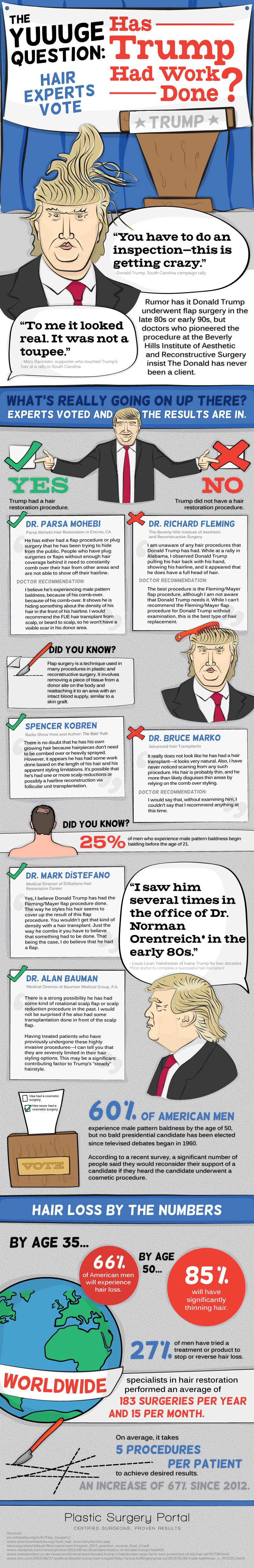 Trump Hair Debate